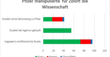 pfizer-zoloft
