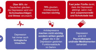 Grafik Deutsche Depressionshilfe